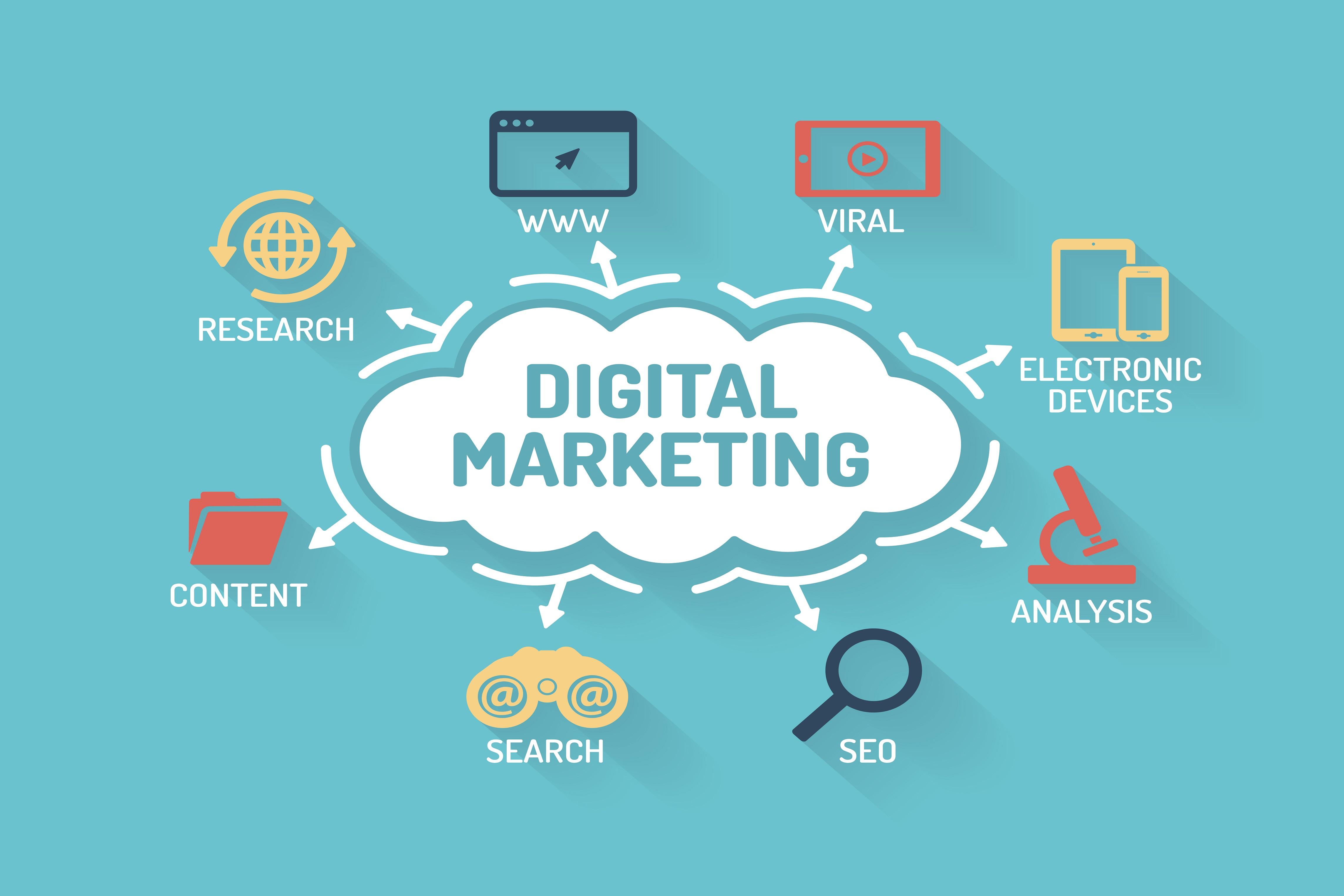 Digital Brand Strategy